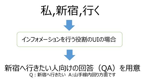 keitaiso_QA_image500.png