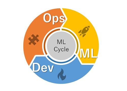 ML_Dev_Ops_image500.png