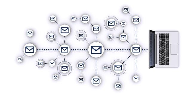 Messaging_Service_image_640_335.jpg